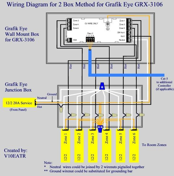 lutron panel wiring diagram lutron image wiring black ice theater construction page 5 canadian tv computing on lutron panel wiring diagram